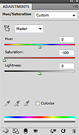 The hue and saturation panel in photoshop